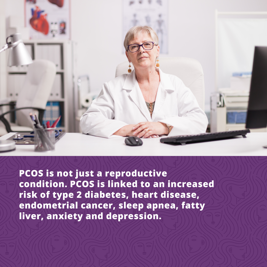 PCOS is not just reproductive. Manage PCOS to reduce the risk of type 2 diabetes, heart disease, endometrial cancer, sleep apnea, and anxiety.