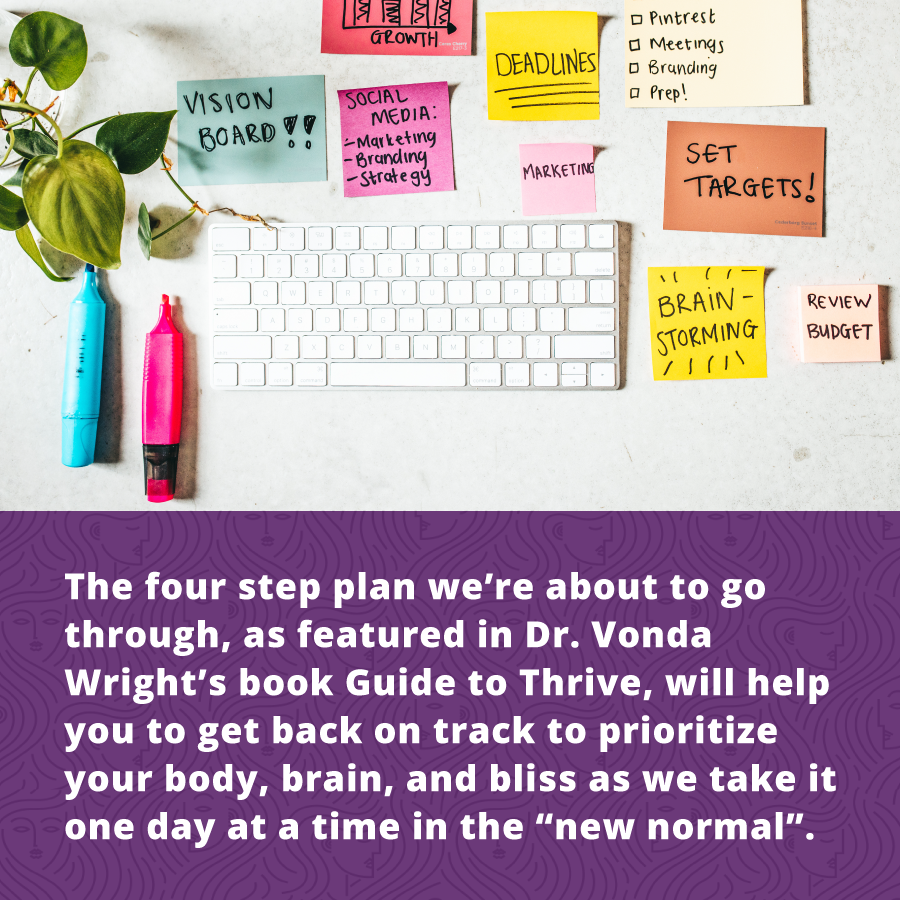 Women's Fitness 4 step plan based on Guide to Thrive